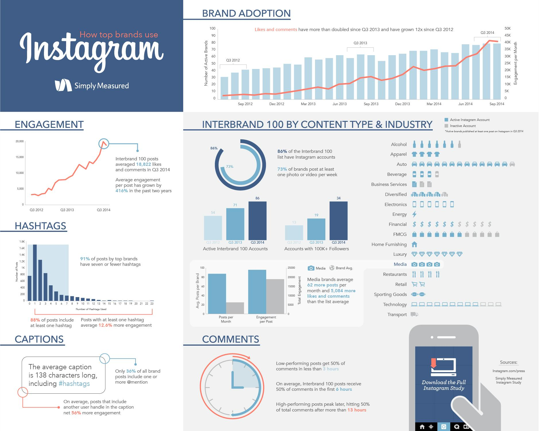 instagramstudy_infographic_final