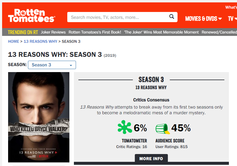 13 Reasons Why Season 3  Rotten Tomatoes